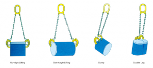 USE of Drum clamp